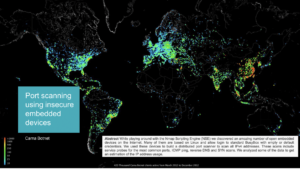 The use of the Carna botnet to scan the Internet in 2012 shows that The Internet is Small.